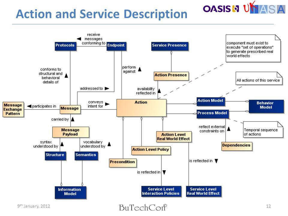 Action and Service Description