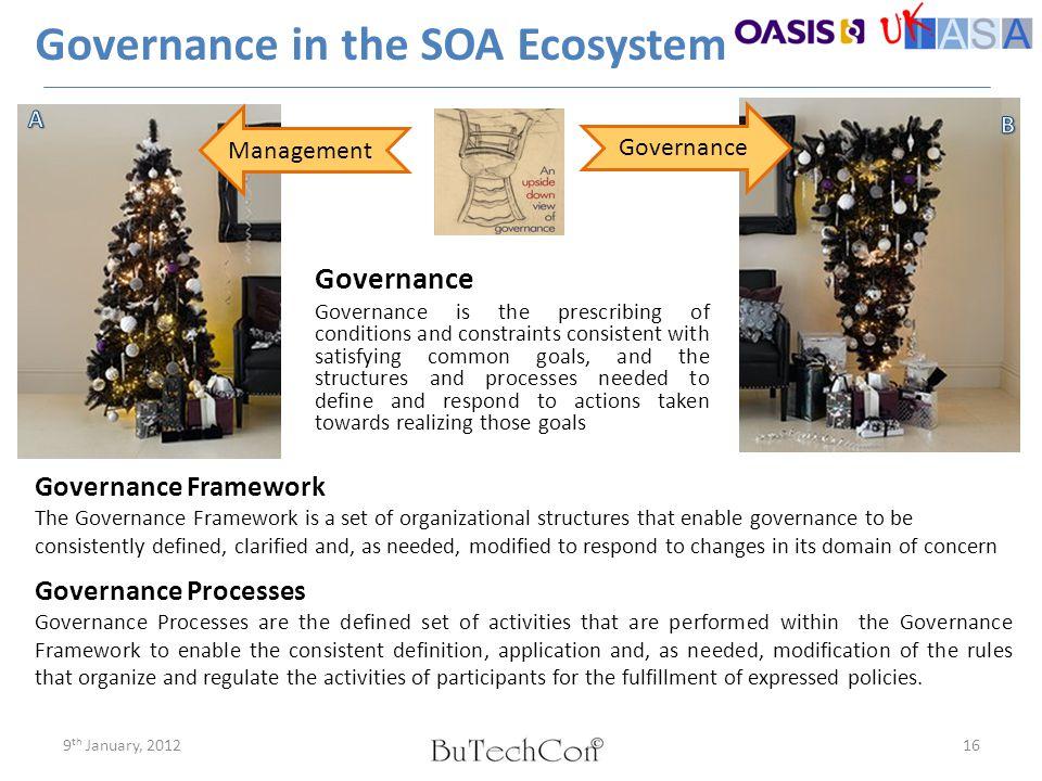 Governance in the SOA Ecosystem