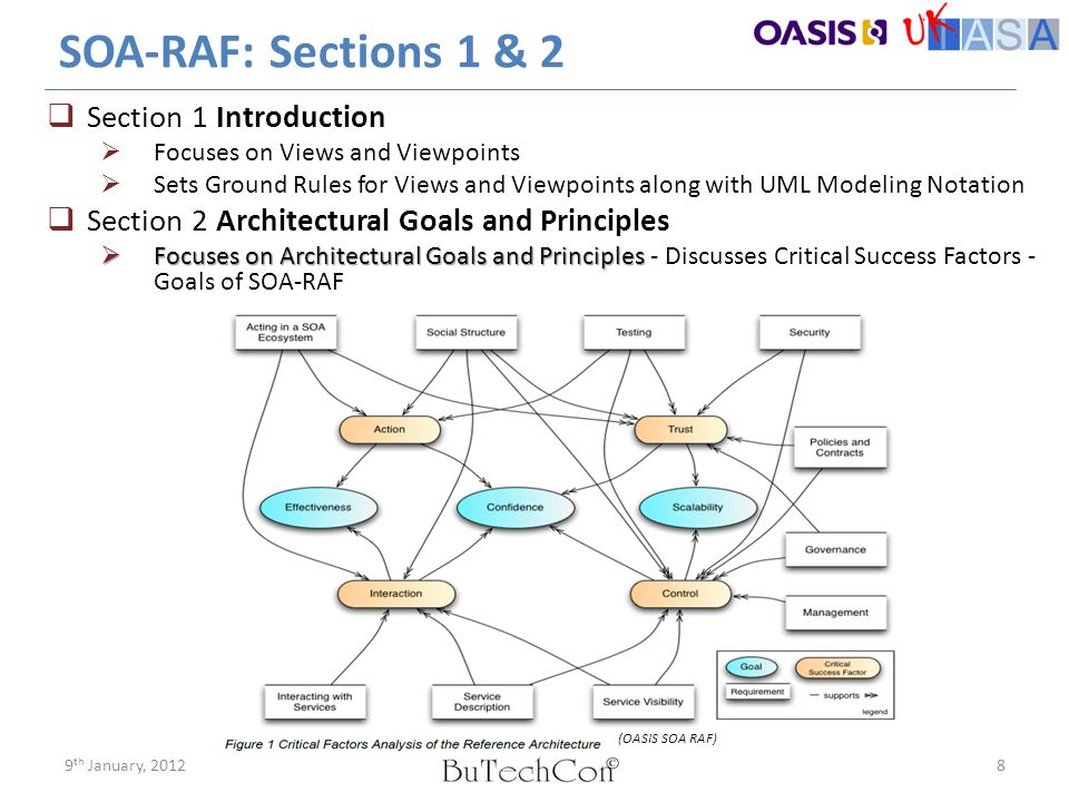 SOA-RAF: Sections 1 & 2 Section 1 Introduction
