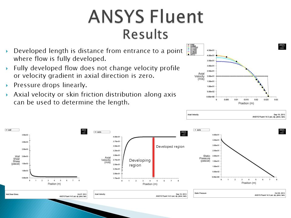 ANSYS Fluent Results. Developed length is distance from entrance to a point where flow is fully developed.