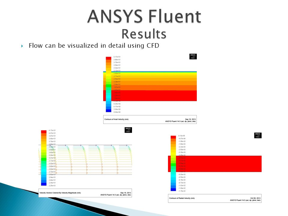 ANSYS Fluent Results Flow can be visualized in detail using CFD