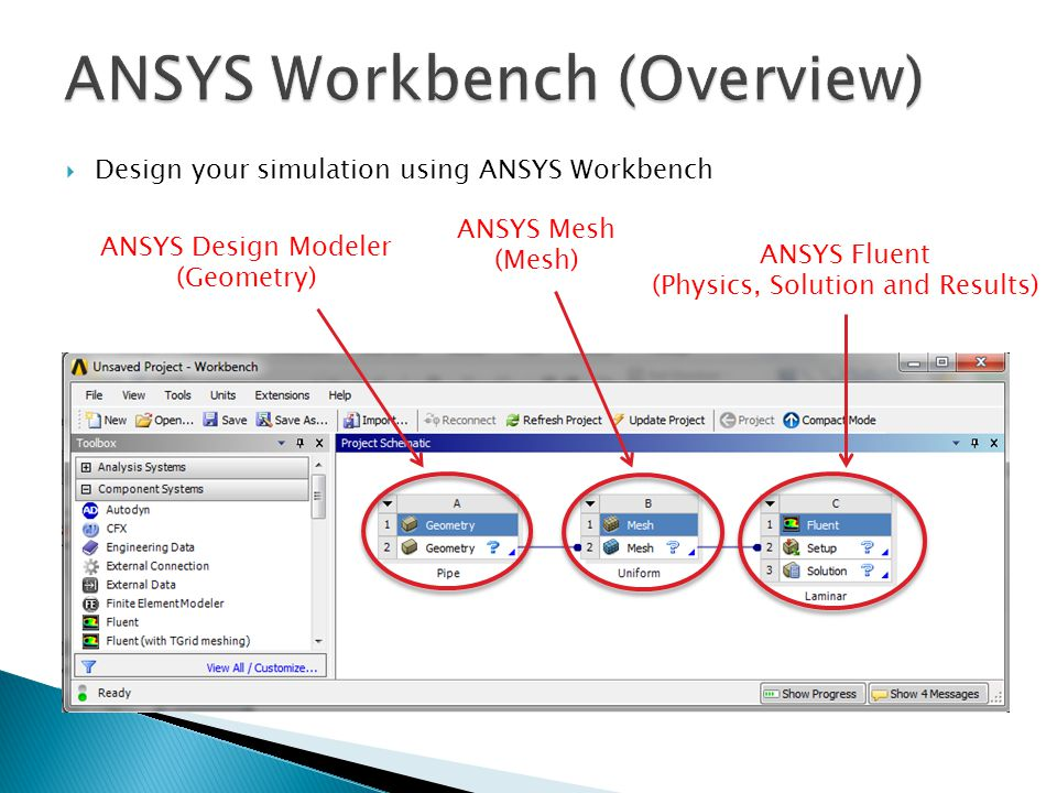 ANSYS Workbench (Overview)