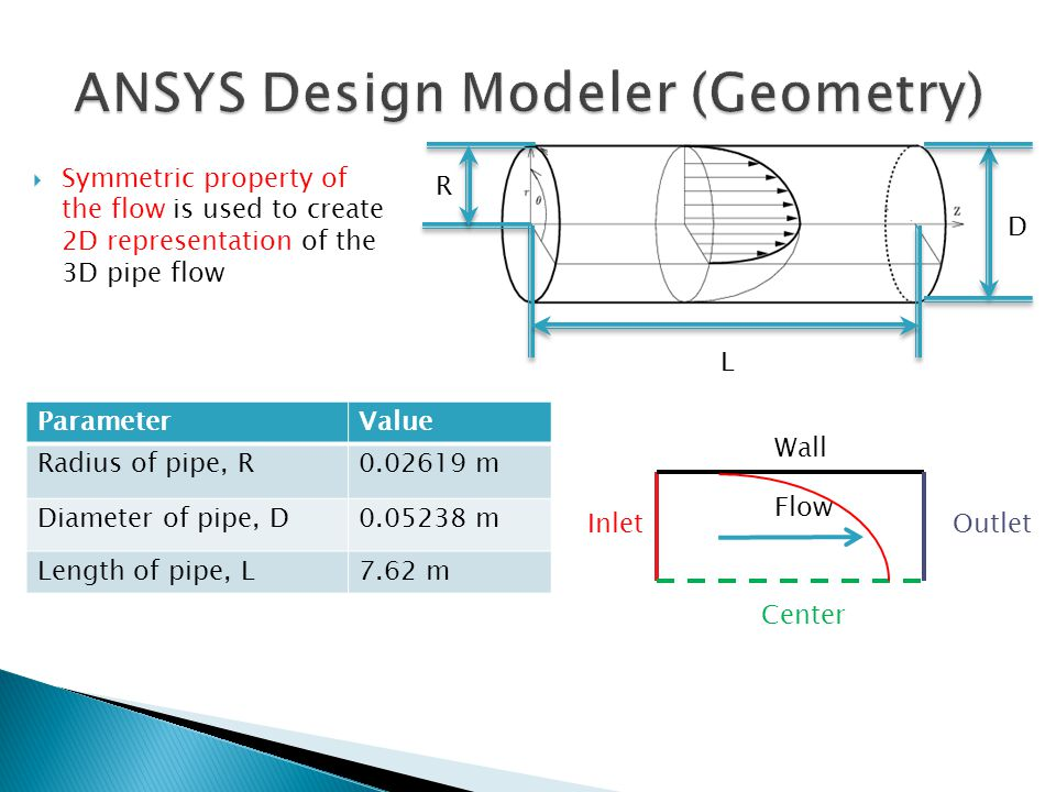 ANSYS Design Modeler (Geometry)