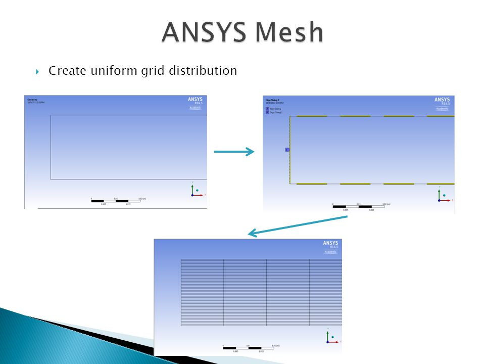 ANSYS Mesh Create uniform grid distribution