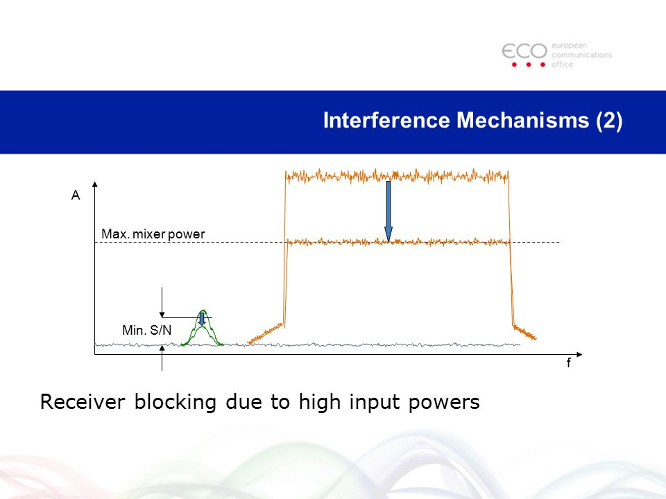 Interference Mechanisms (2)