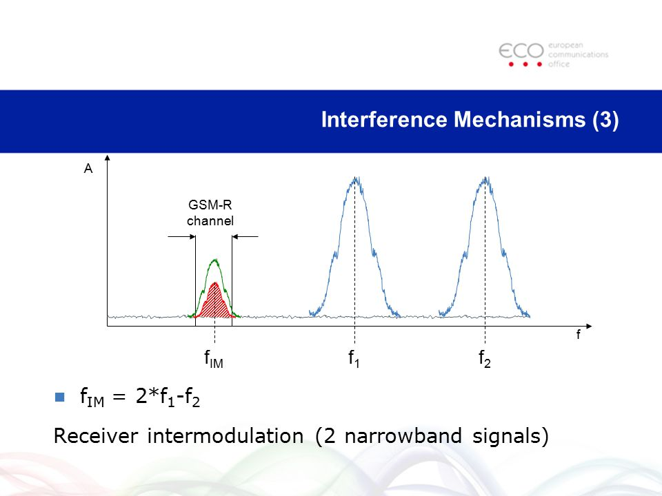 Interference Mechanisms (3)