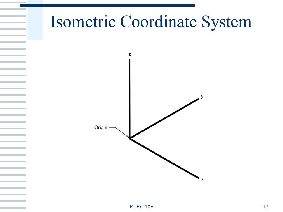 Isometric Coordinate System
