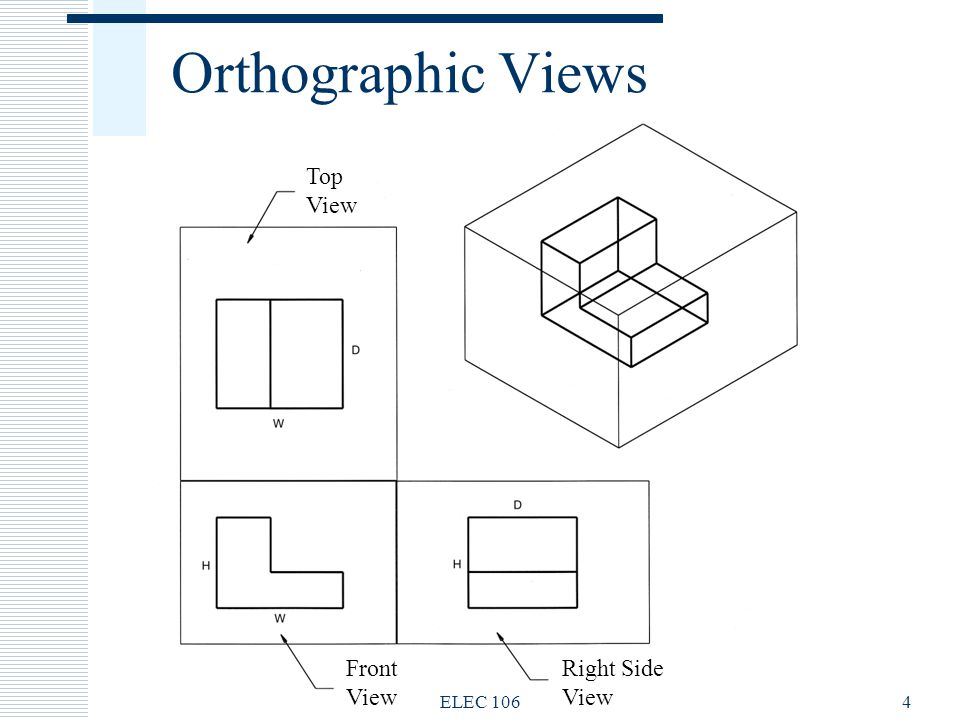 Orthographic Views Top View Front View Right Side View ELEC 106