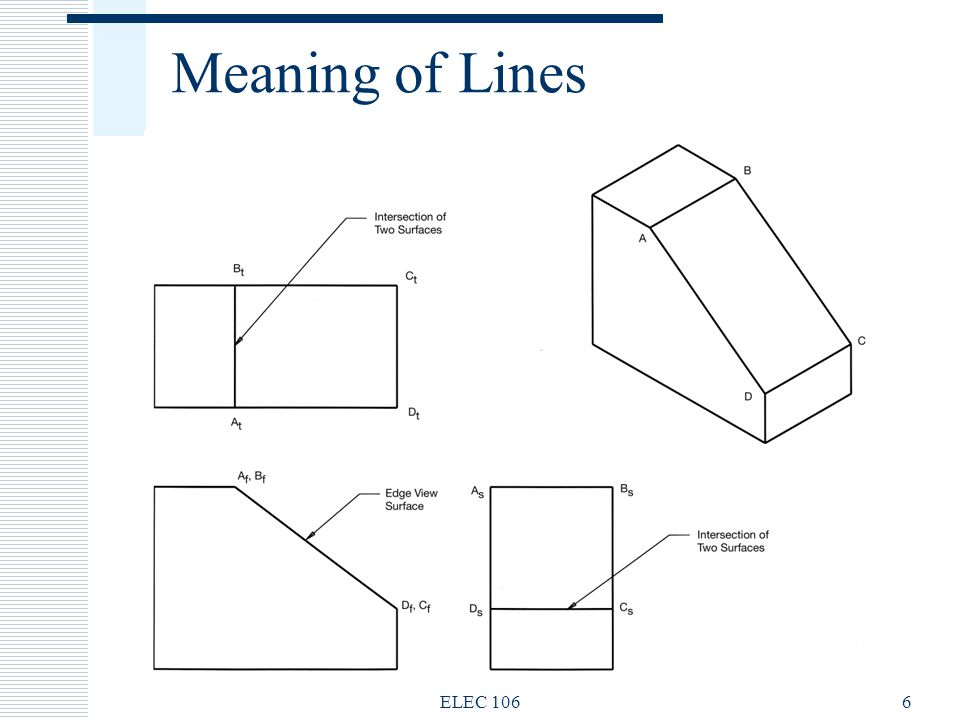 Meaning of Lines ELEC 106 ELEC 106