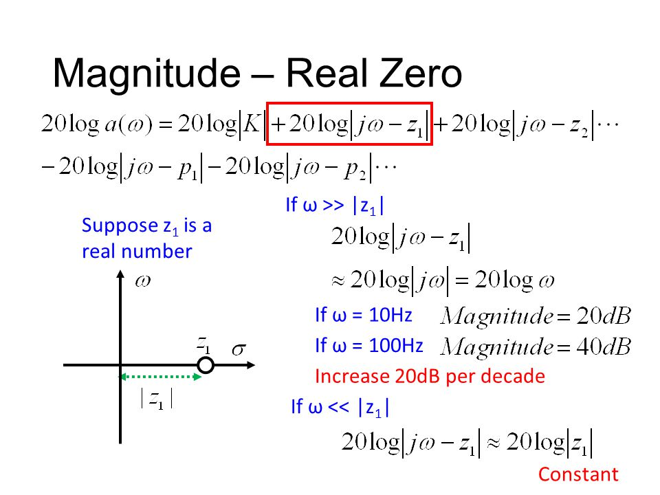 Magnitude – Real Zero If ω >> |z1| Suppose z1 is a real number