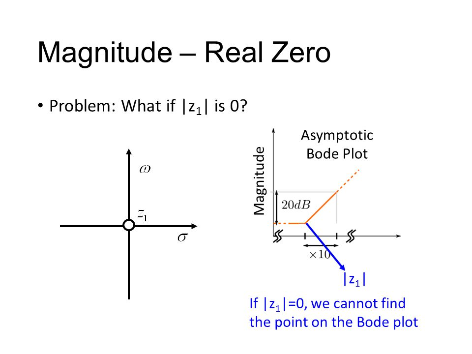 Magnitude – Real Zero Problem: What if |z1| is 0 Asymptotic Bode Plot