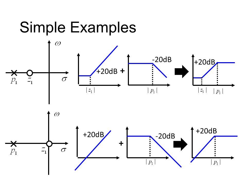 Simple Examples +20dB -20dB +20dB + +20dB +20dB -20dB +