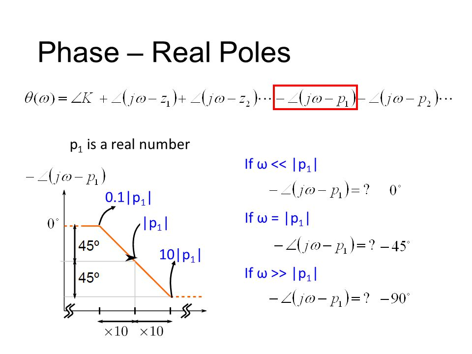 Phase – Real Poles p1 is a real number If ω << |p1| 0.1|p1|