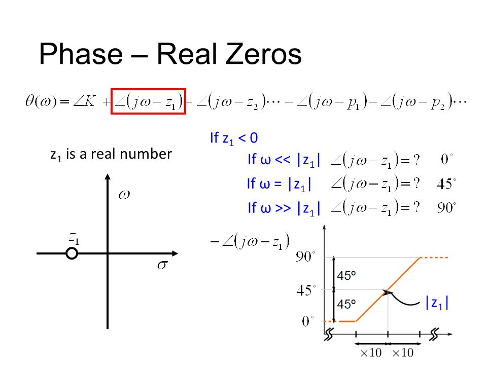 Phase – Real Zeros If z1 < 0 z1 is a real number If ω << |z1|