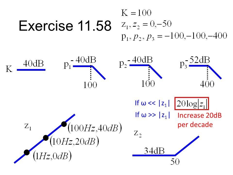 Exercise 11.58 If ω << |z1| If ω >> |z1|