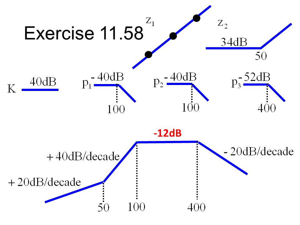 Exercise 11.58 -12dB