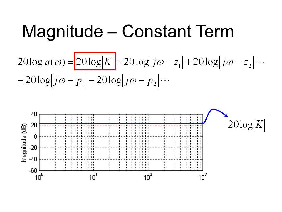 Magnitude – Constant Term