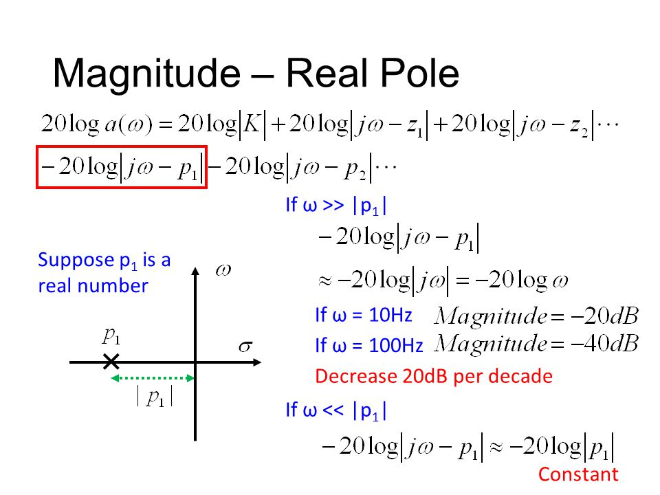 Magnitude – Real Pole If ω >> |p1| Suppose p1 is a real number