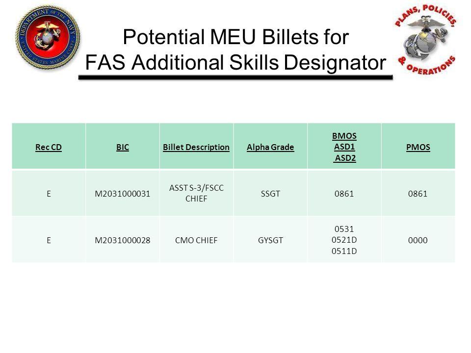 Potential MEU Billets for FAS Additional Skills Designator