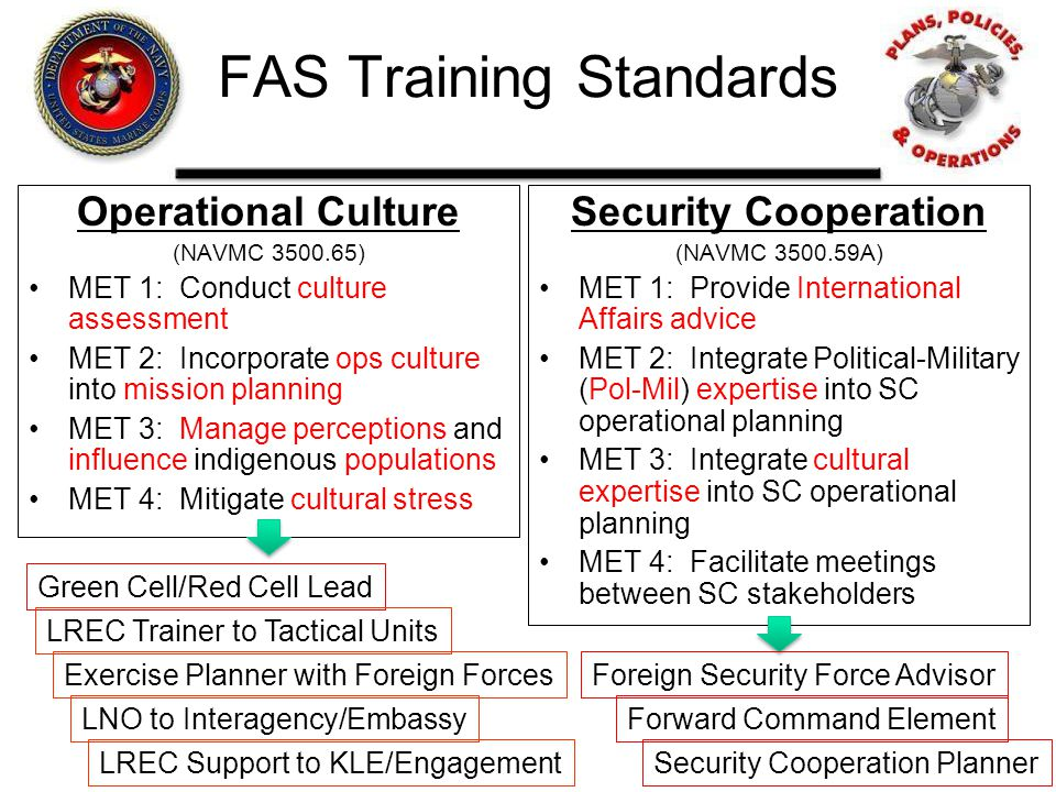 FAS Training Standards