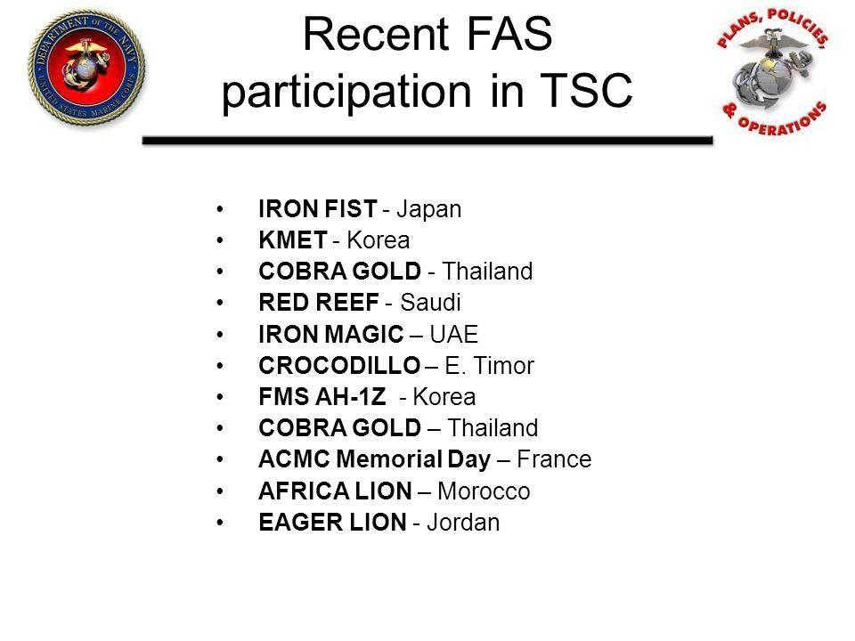 Recent FAS participation in TSC IRON FIST - Japan KMET - Korea