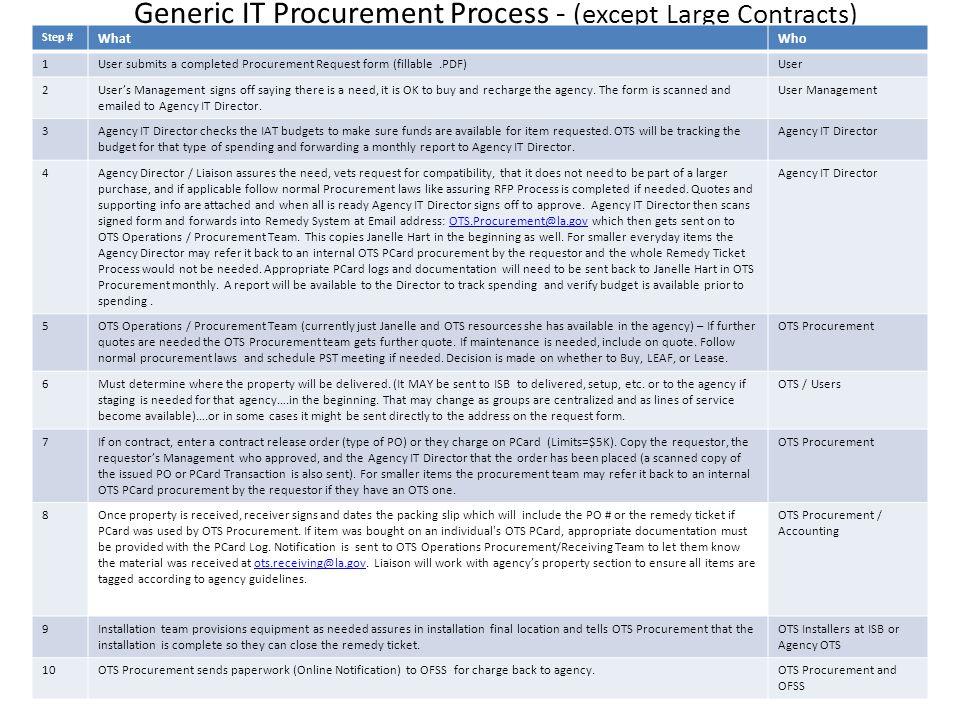 Generic IT Procurement Process - (except Large Contracts)