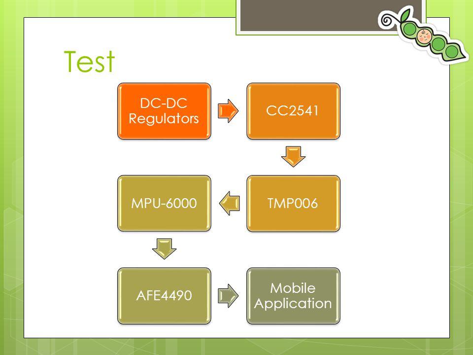 Test DC-DC Regulators CC2541 TMP006 MPU-6000 AFE4490