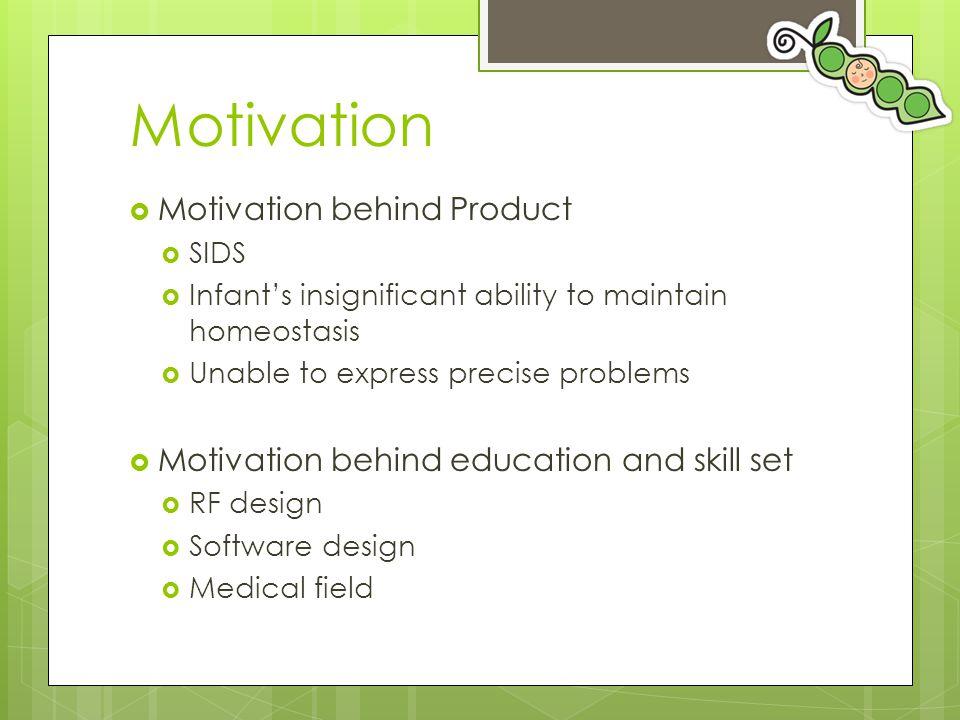 Motivation Motivation behind Product