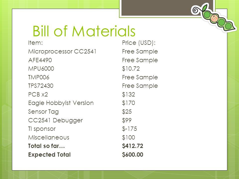 Bill of Materials Item: Price (USD): Microprocessor CC2541 Free Sample