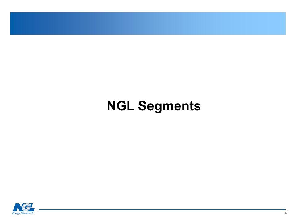 Section II NGL Segments 13