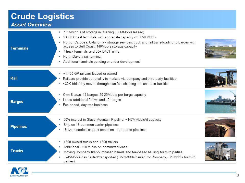 Crude Logistics Asset Overview