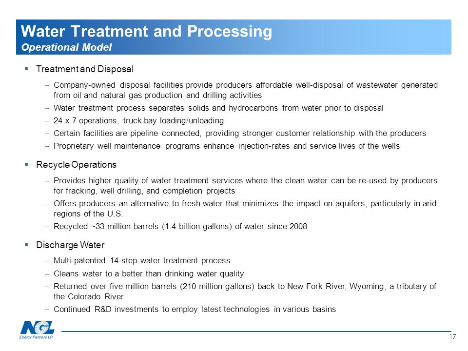 Water Treatment and Processing Operational Model