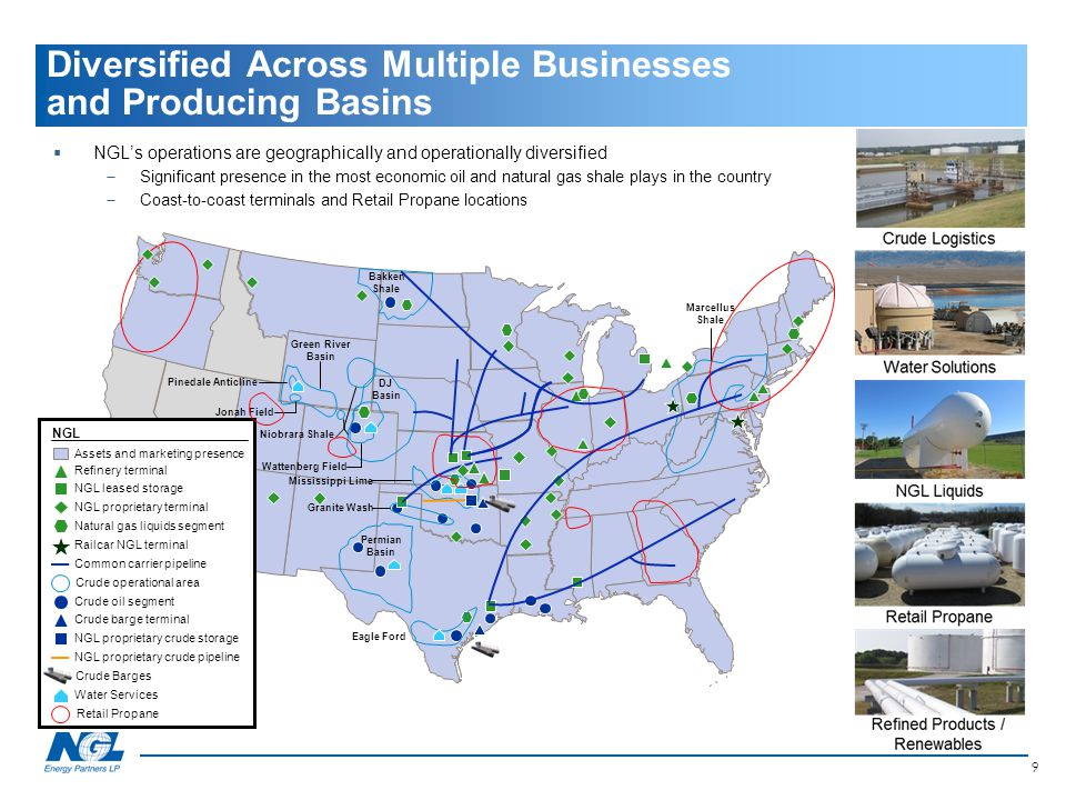 Diversified Across Multiple Businesses and Producing Basins