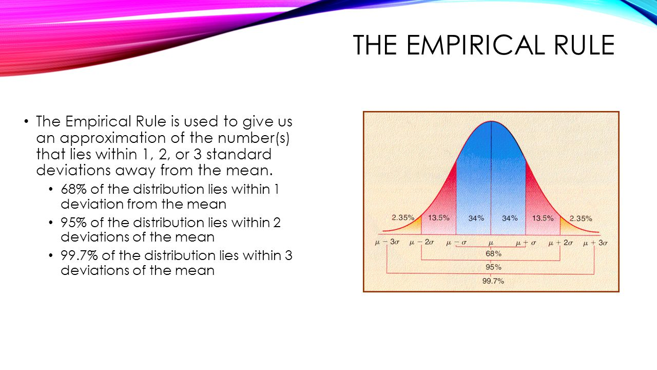 worksheet Empirical Rule Worksheet statistics blitz by gina m salvati disclaimer ppt download the empirical rule