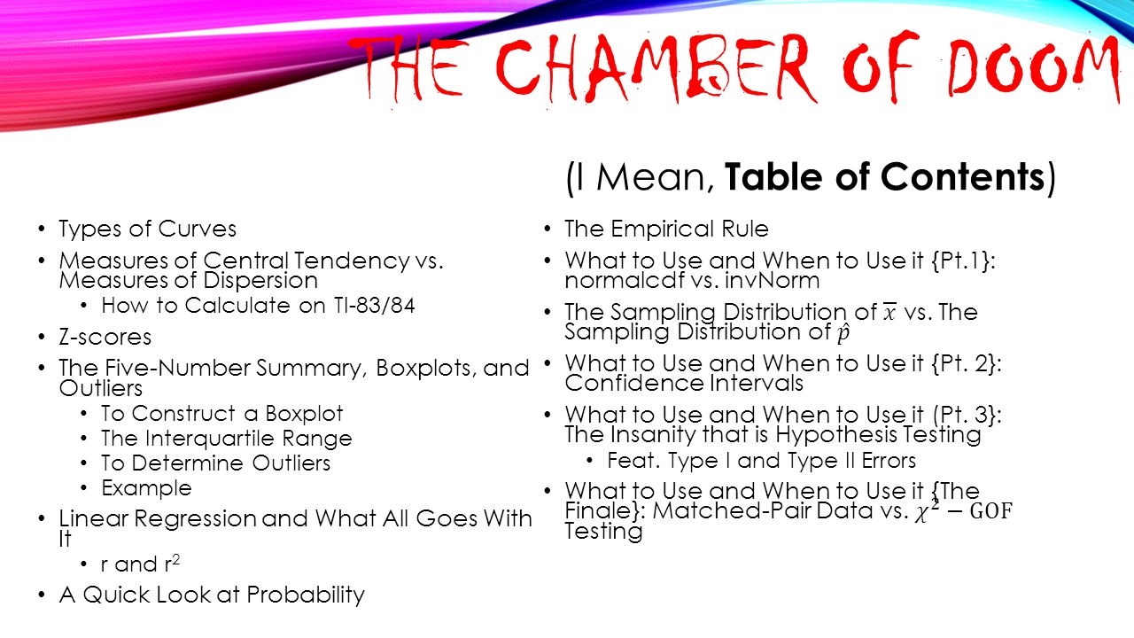 The Chamber of Doom (I Mean, Table of Contents) Types of Curves