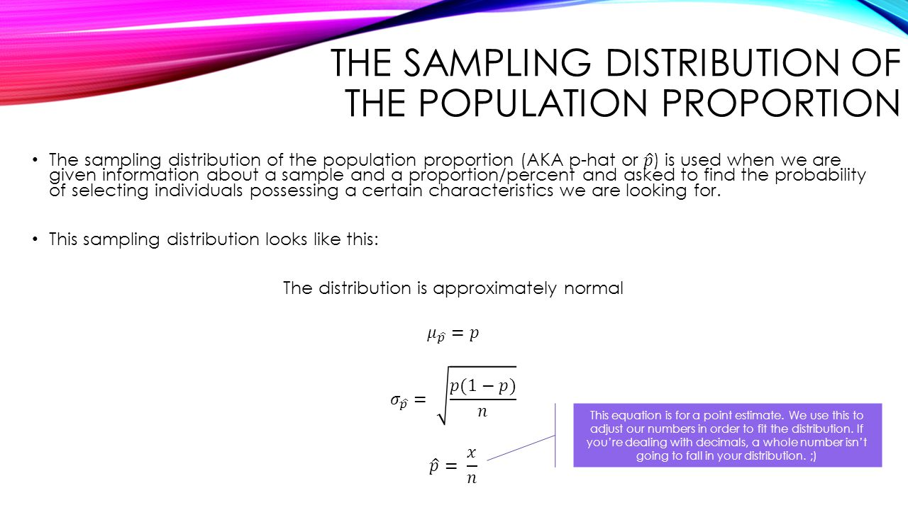The Sampling Distribution of the Population Proportion