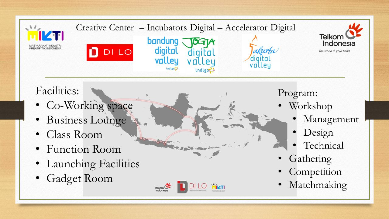 Facilities: Co-Working space Business Lounge Class Room Function Room
