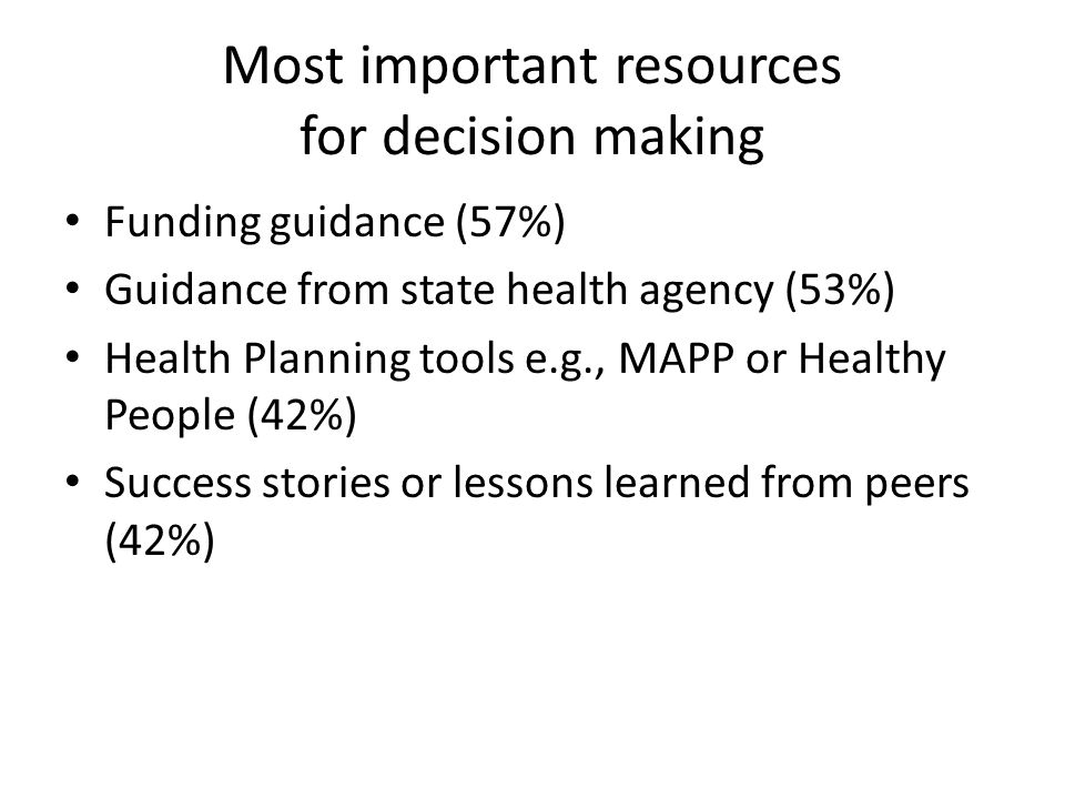 Most important resources for decision making