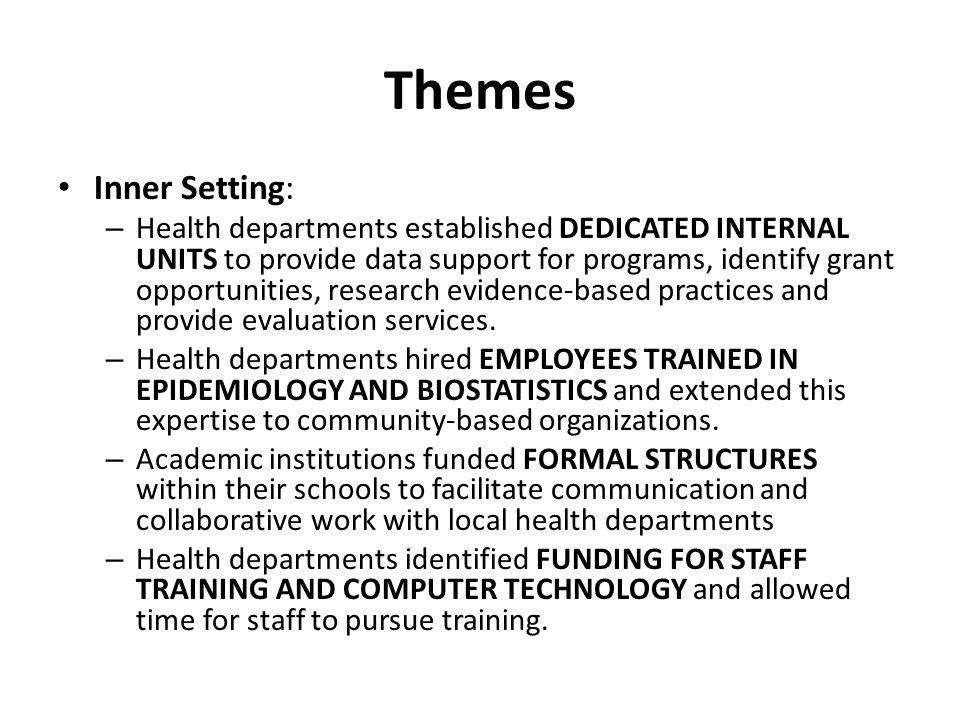 Themes Inner Setting: