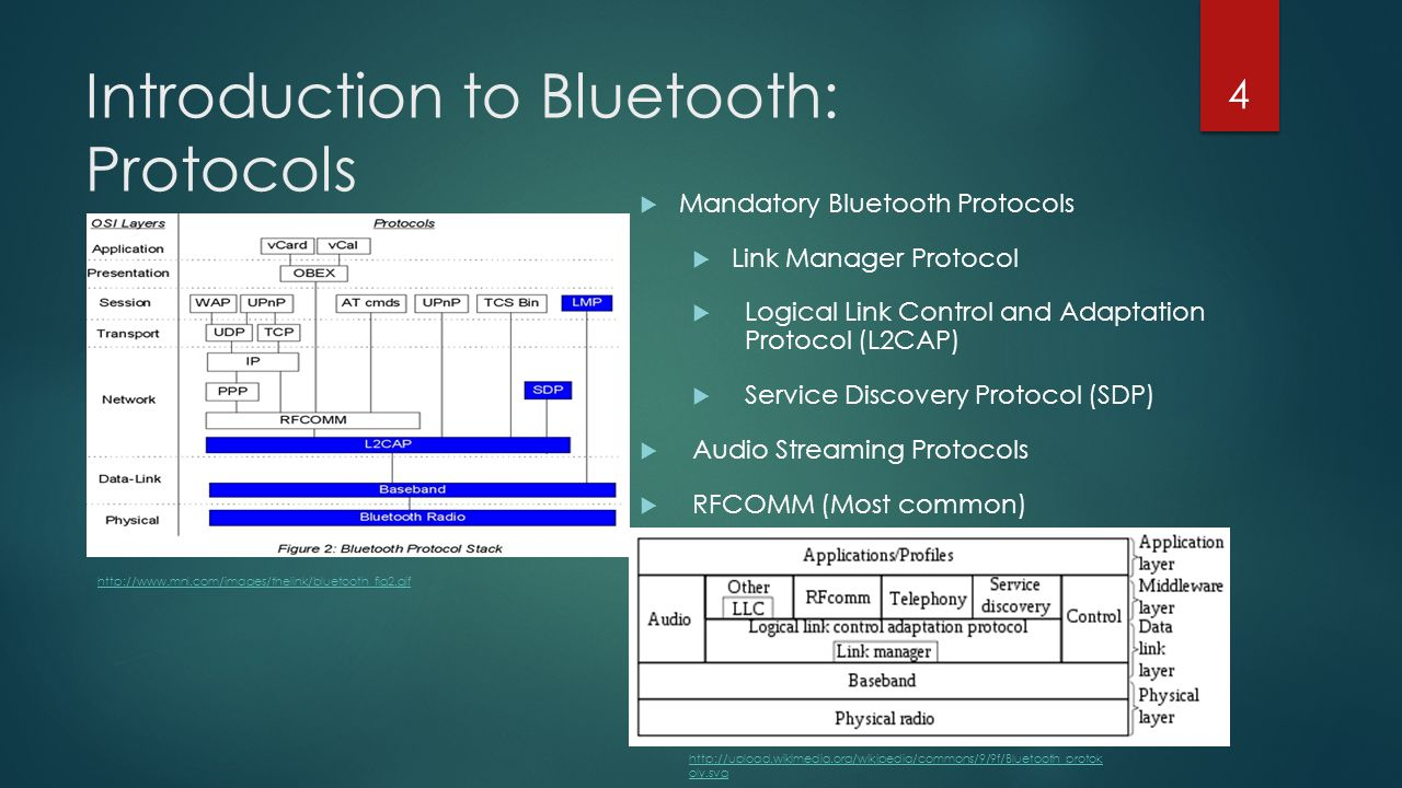 Introduction to Bluetooth: Protocols