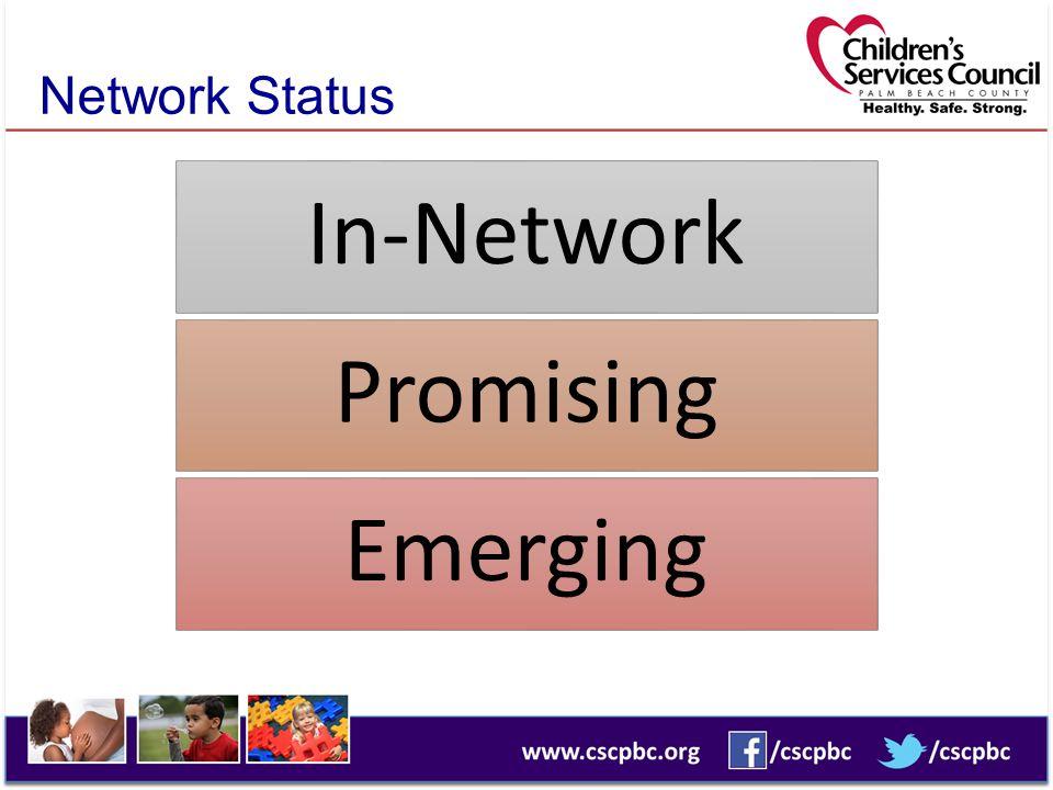 Network Status In-Network Promising Emerging