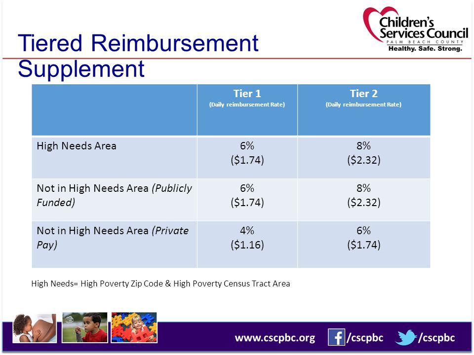 Tiered Reimbursement Supplement