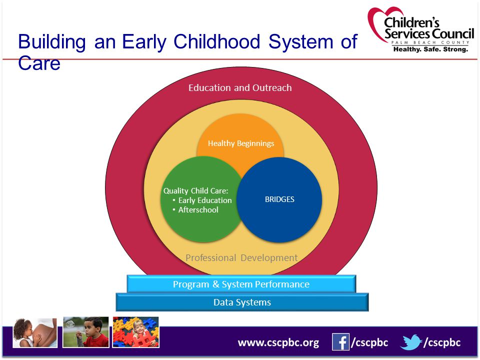 Building an Early Childhood System of Care