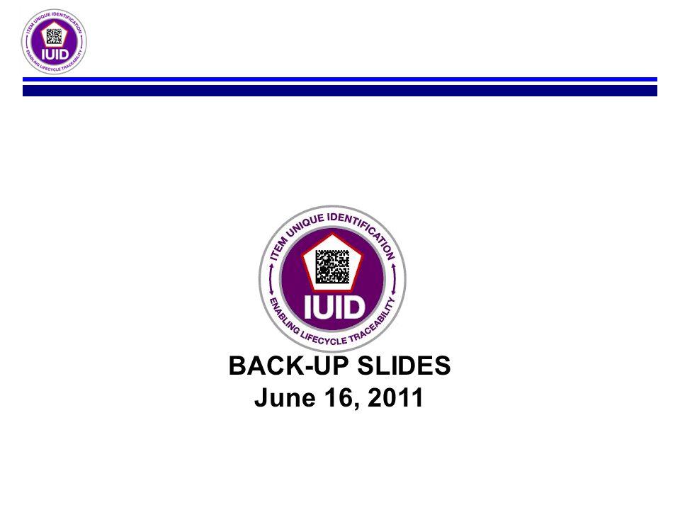 BACK-UP SLIDES June 16, 2011
