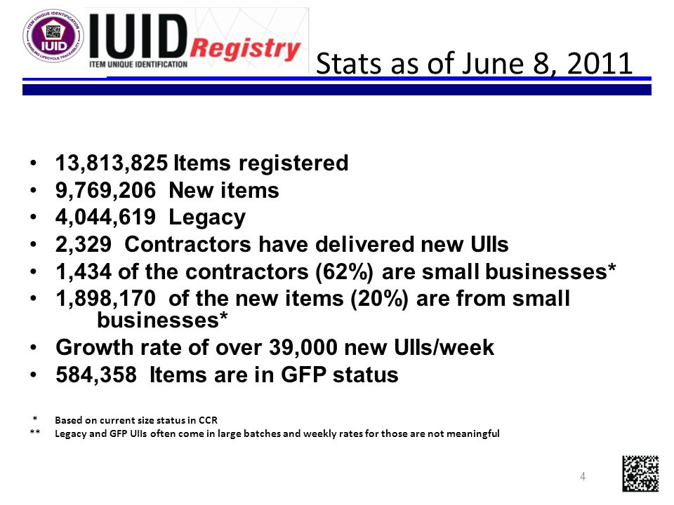 Stats as of June 8, 2011 13,813,825 Items registered