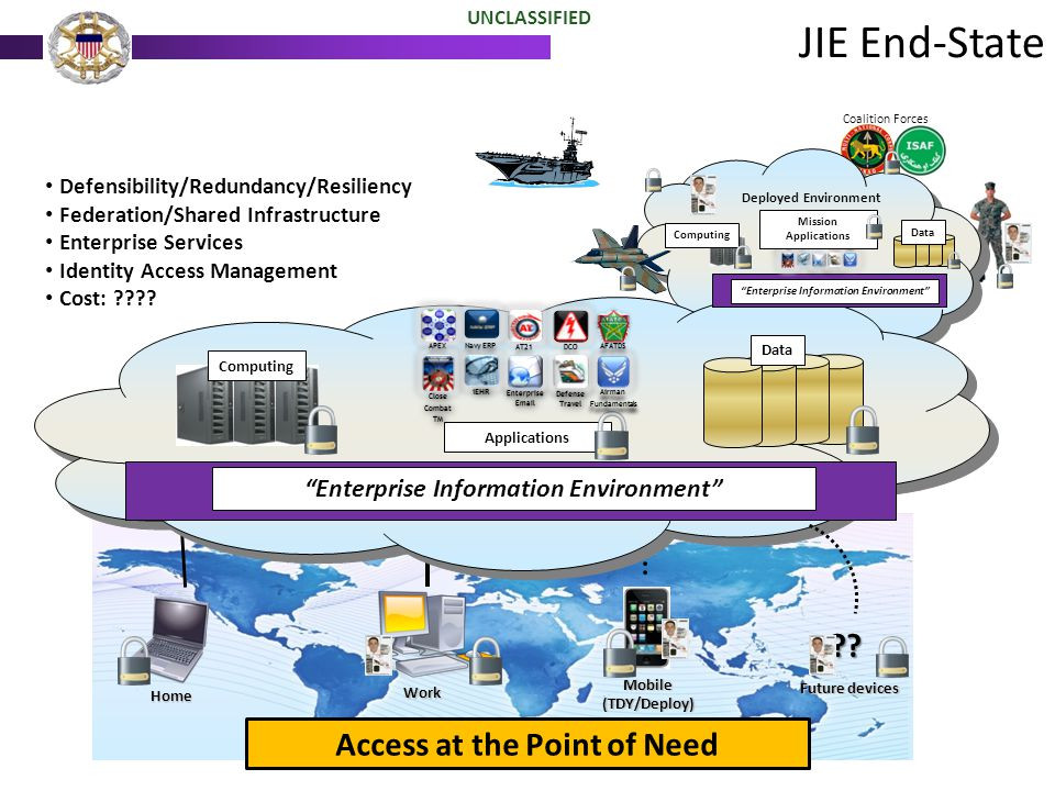 JIE End-State Access at the Point of Need