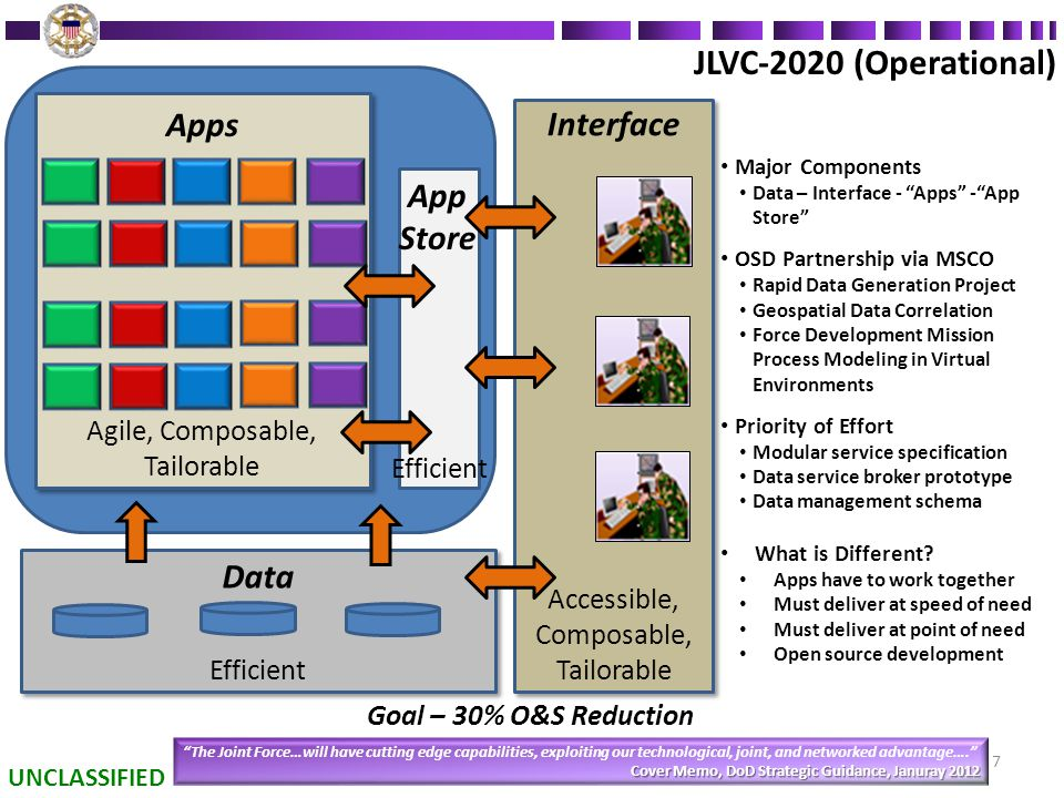 JLVC-2020 (Operational) Apps Interface App Store Data