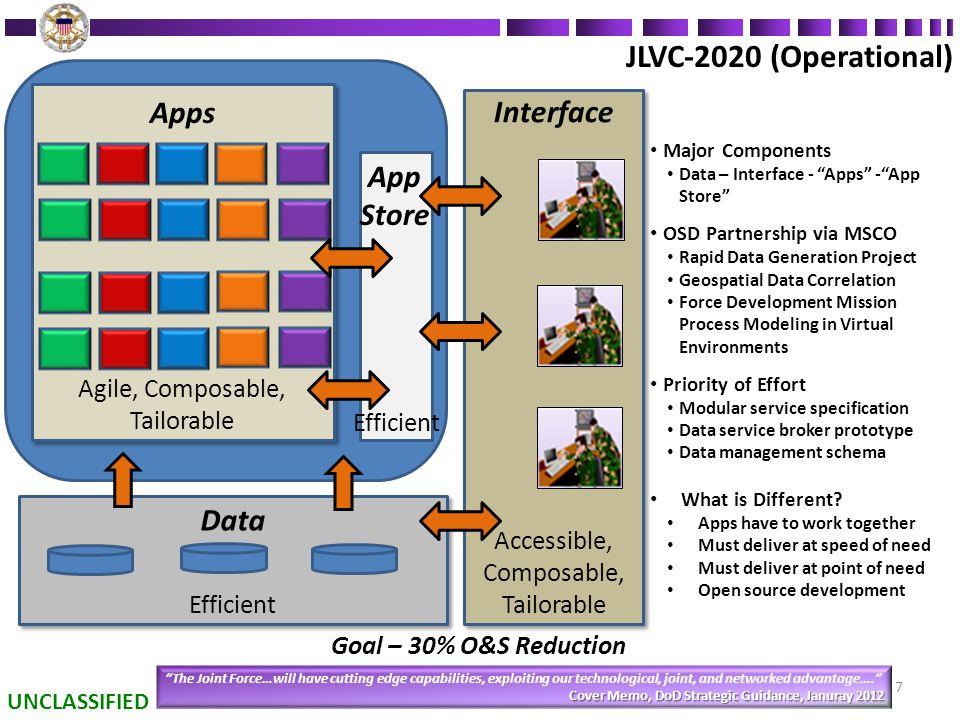 JLVC-2020 (Operational) Apps Interface App Store Data