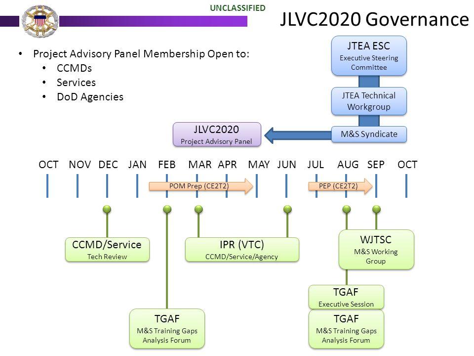 JLVC2020 Governance JTEA ESC
