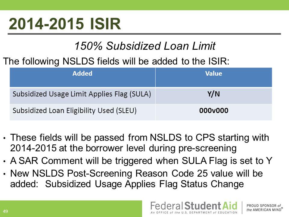 150% Subsidized Loan Limit